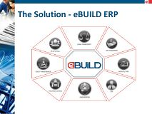 Fotos de eBuild Software and Solutions Pvt. Ltd.