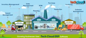Foto de Tech Cloud ERP Software Solutions